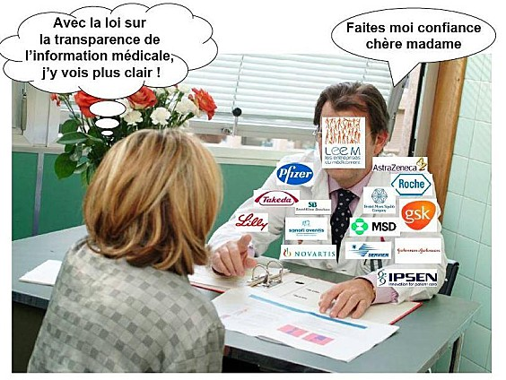 Transparence-info-medicale