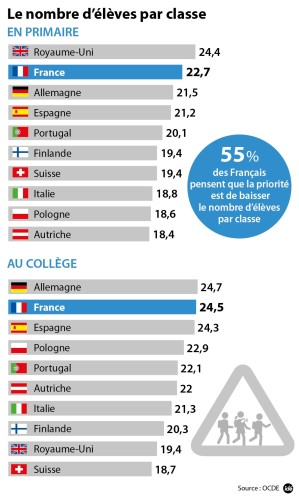 aclasse infographie