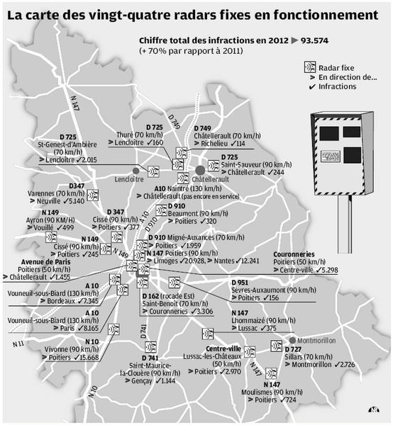 aradars-fixes-flashent-de-plus-belle-dans-la-Vienne_reference