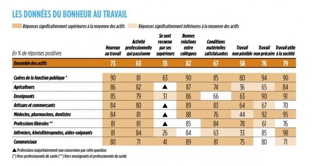 ano bonheur infographie