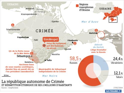 aukraine_crimee