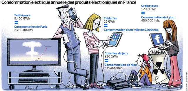 dessin-consommation-electrique-JDD