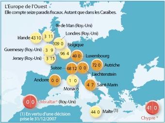 paradis-fiscaux-européens