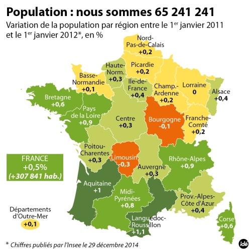 1419934430_population_nous_sommes_65_241_36752_hd