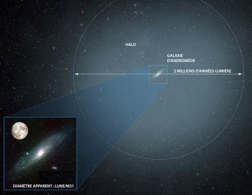 aastronomie galaxiem31-Lune-500x387