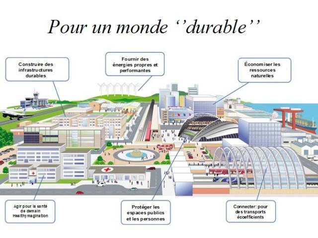 villes-durables-ecoquatiers