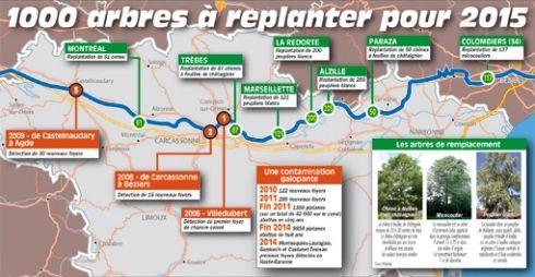 acanal midi carte2015-01-31-canal-du-midi-4-000-arbres-de-plus-seront-sacrifies-en-2015