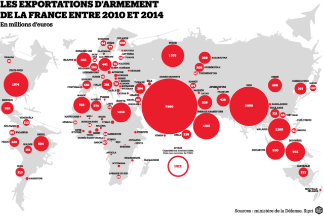 784111-les-exportations-d-armement-de-la-france-entre-2010-et-2014