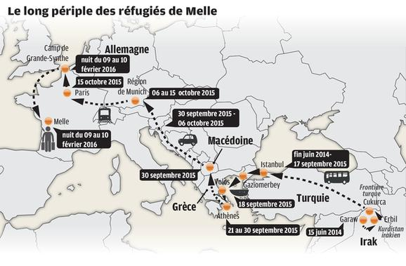 aNRL-interminable-chemin-des-migrants-de-Melle_slider