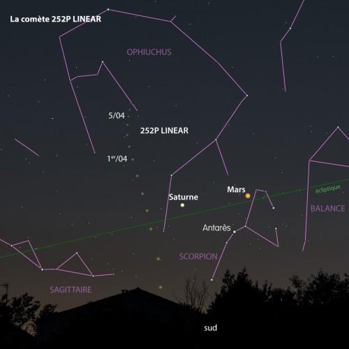 41-comete-252P-LINEAR-2-1024x1024