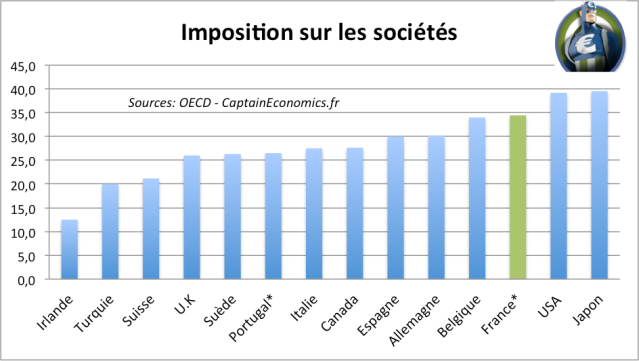 imposition-societe-monde