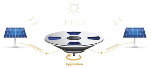 moteur-solaire-inusable