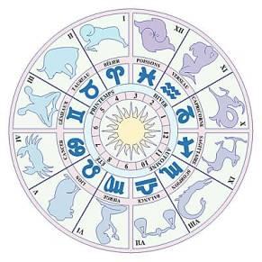 1006581-Signes_astrologiques_du_zodiaque