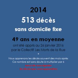 capture_deces_2014