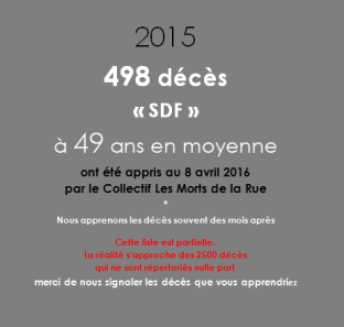 capture_deces_2015-14