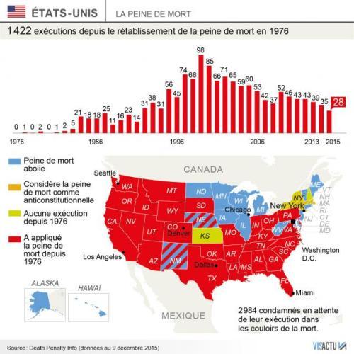 peine-de-mort_aux-etats-unis-le-nombre-dexecutions-decline-en-2015